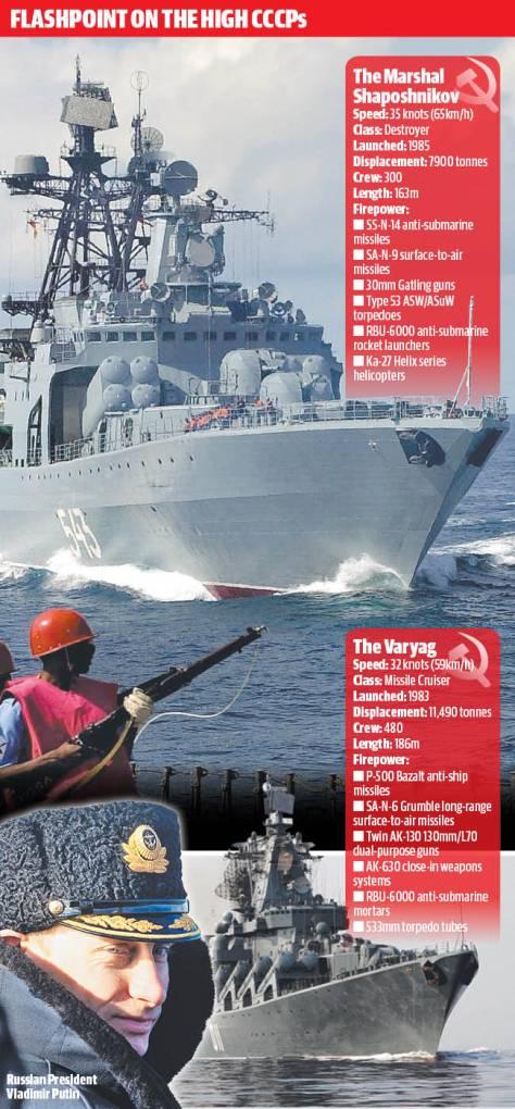 085787-russian-ships