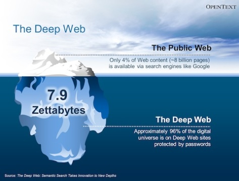 Deep_Web_Wide