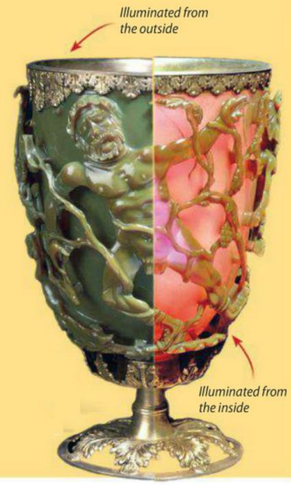 plasmons-cup